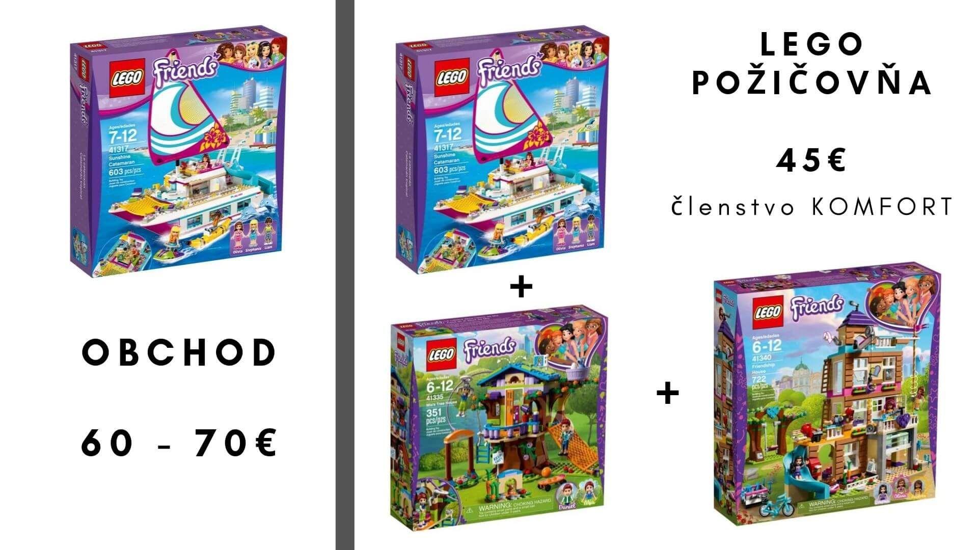 darčeky pre dievčatá - Lego pre dievčatá